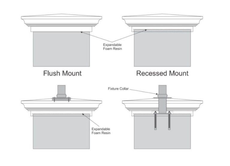 column cap mounting instructions